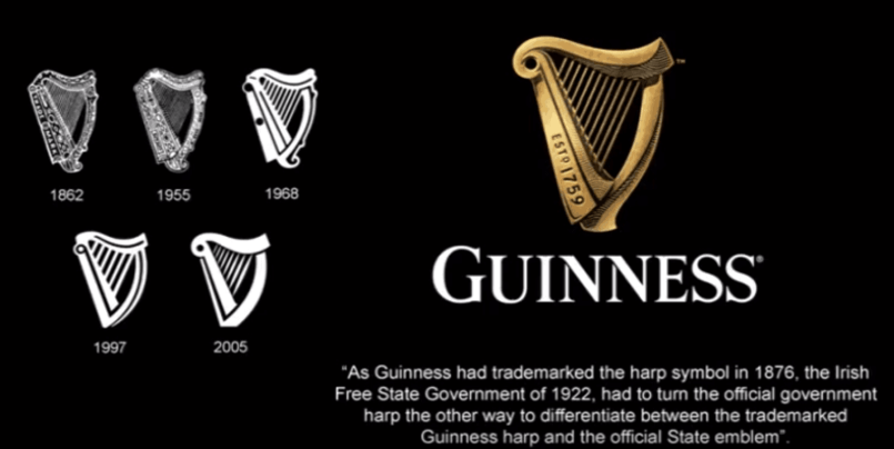 Guinness evoloution of the Irish harp.