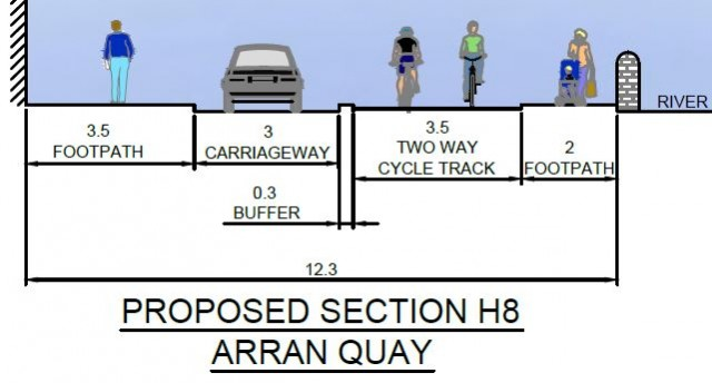 Arran Quays cross-section H8