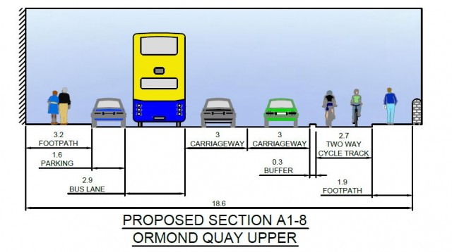 Ormond Quay cross-section A1-8