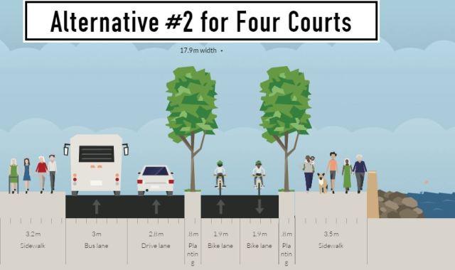 Alt Four Courts 2