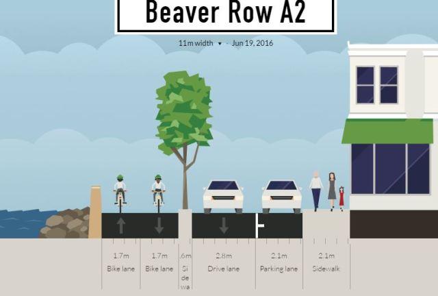 Dodder - Beaver Row A2