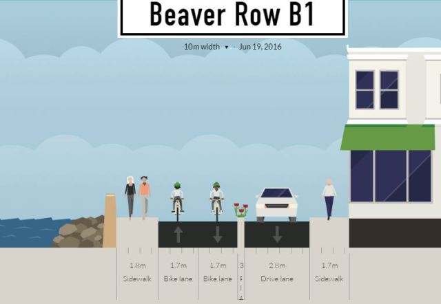 Dodder - Beaver Row B1