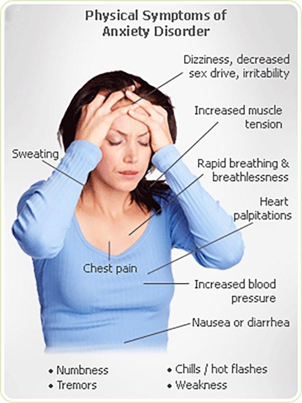 anxiety-symptoms