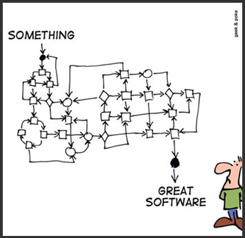 great-software2