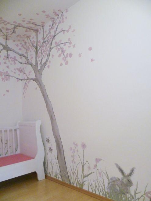 Mdchenzimmer wandgestaltung