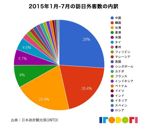 2015_01_07_graph