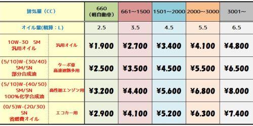 オイル交換料金