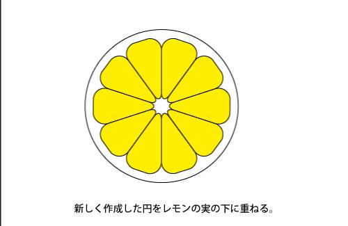 手順:楕円を重ねる