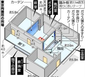 死刑執行場2