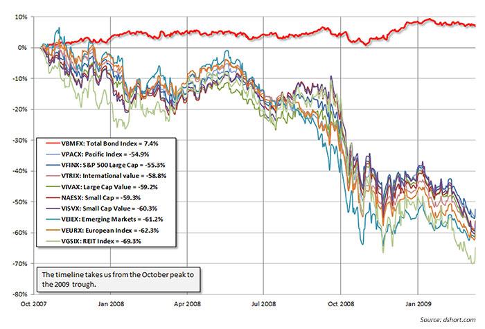 cross asset correlation