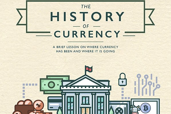 Infographic on the history of currency (thumbnail)