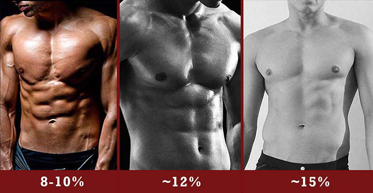 8-15-%-body-fat-range