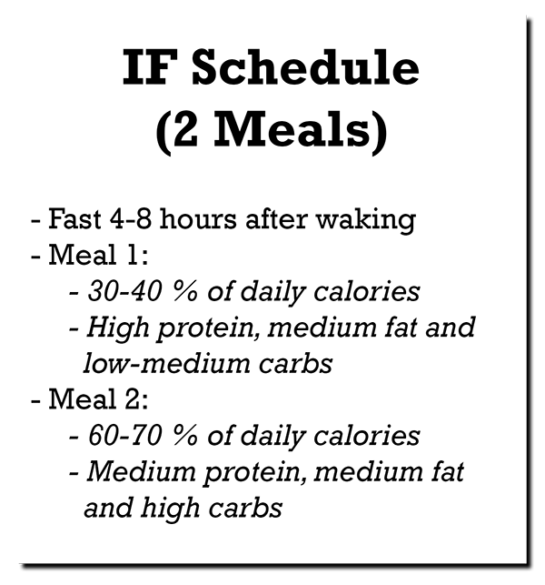 2 meal intermittent fasting schedule