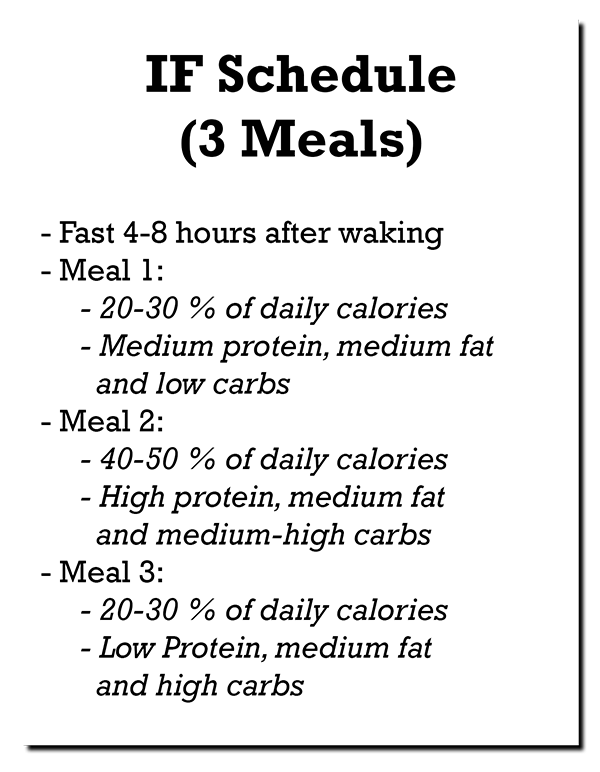 3-meals-intermittent-fasting-schedule