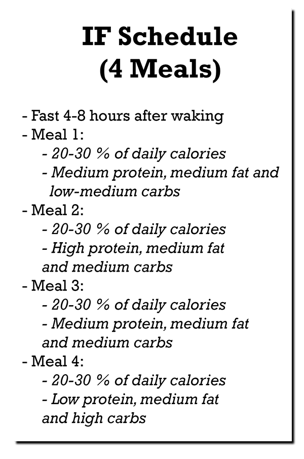 4-meals-intermittent-fasting-schedule