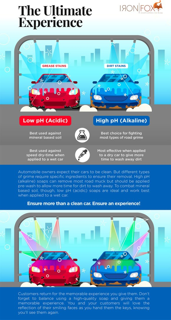 the-ultimate-experience-infographic