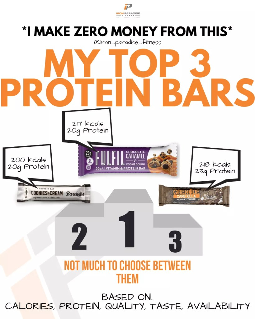 Top 3 Protein Bars Iron Paradise Fitness