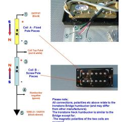 Stratocaster Hsh Wiring Diagram 1973 Porsche 914 Humbucker Hss Coil Tapping - Ironstone Electric Guitar Pickups