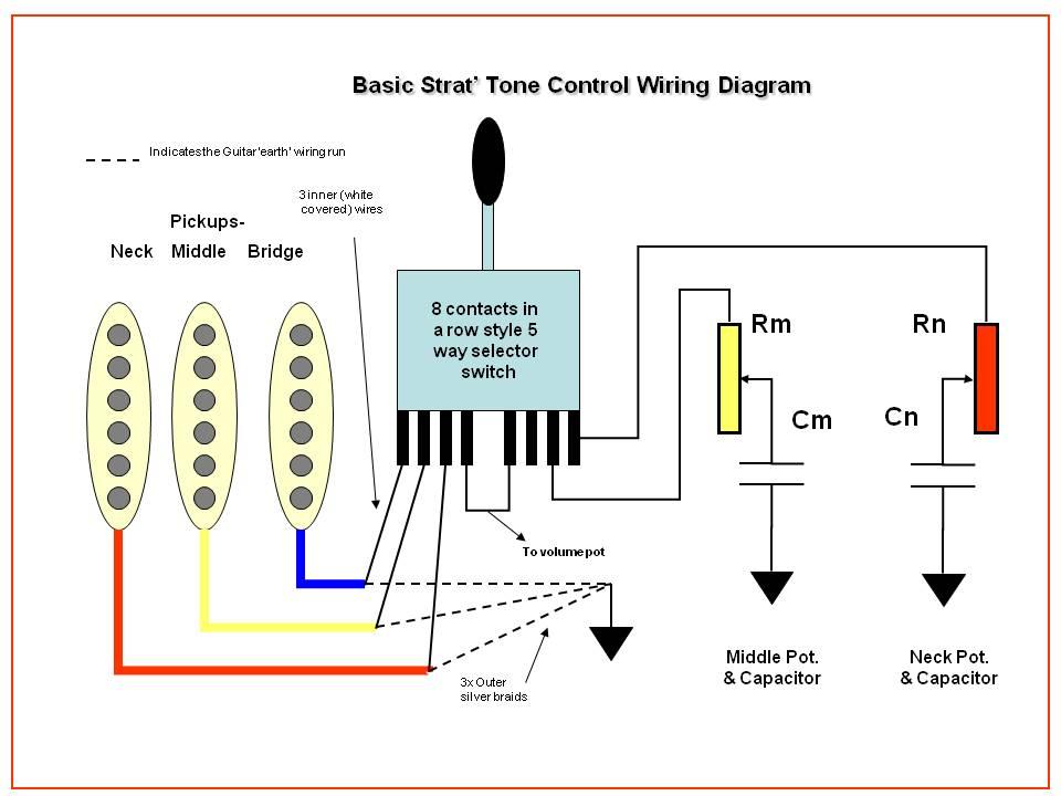 Guitar Potentiometers Capacitors