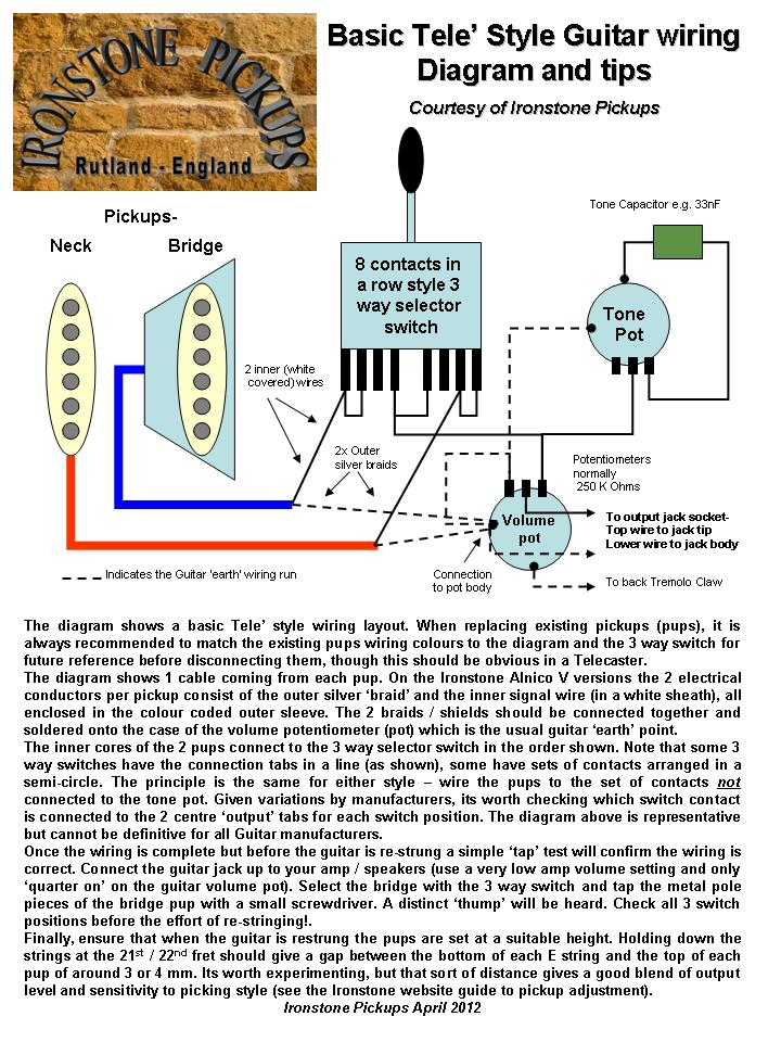wiring diagram for stratocaster poulan saw parts telecaster - ironstone electric guitar pickups