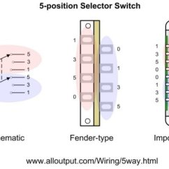 Fender Strat Wiring Diagram 5 Way Switch 2001 Holden Vectra Stereo Stratocaster Tricks Electric Guitar Pickups By Ironstone