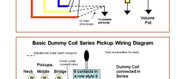 single coil pickup dummy coil  electric guitar pickups