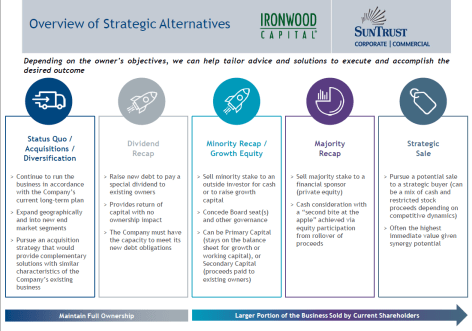 Overview of Strategic Alternatives for Business Owners