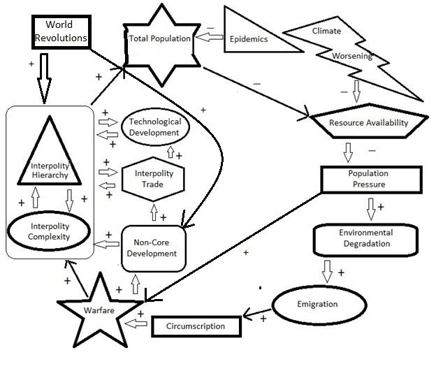 THE ECONOMICS OF ITERATIVE SOFTWARE DEVELOPMENT STEERING