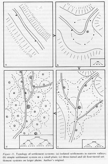 ecosettlement systems