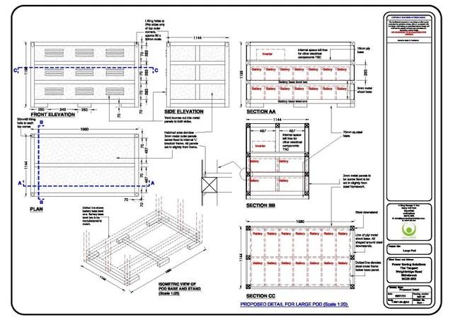 Interior Design Consultancy in Nottingham UK