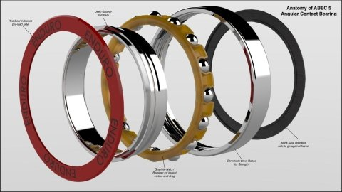 Image result for ACB the acronym refers to Angular Contact Bearings