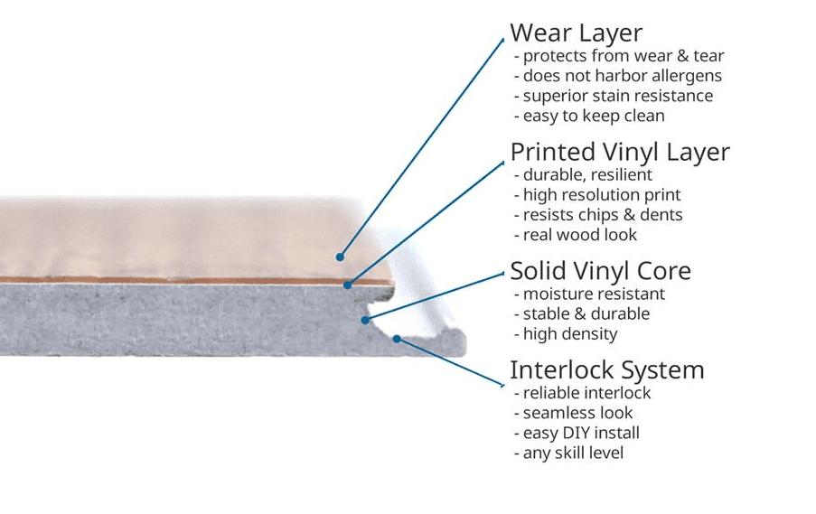 Vinyl Wood Plank Flooring Wilmington NC  Flooring Dealer