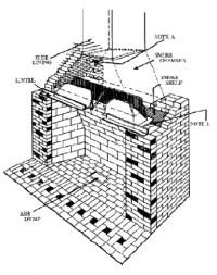 Brick Tec Inc | Fireplaces | Milford, OH