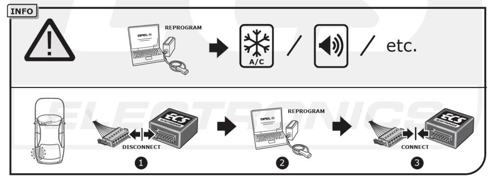 ECS OP-052-B1 wiring kit coding info