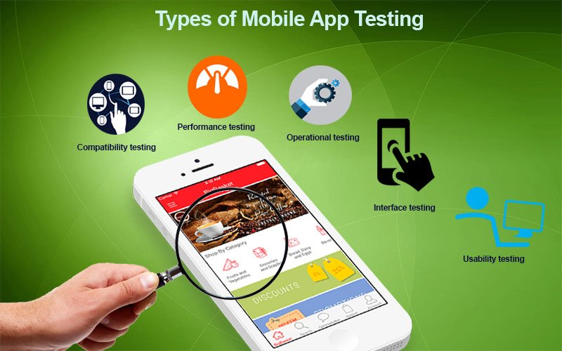 Image result for Mobile App Testing Methods!