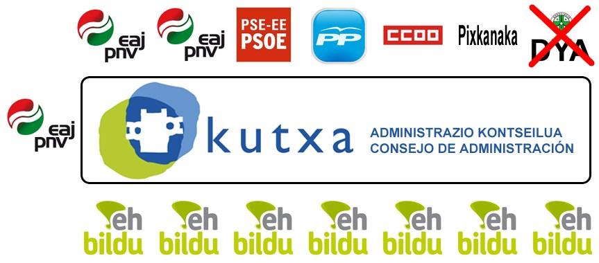 kutxa_ak