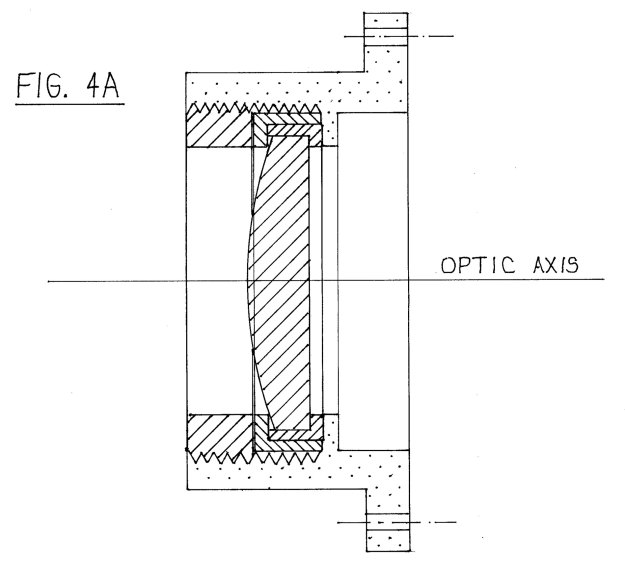 Fig 4A - cross section through a simple lens cell