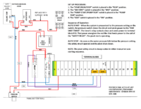 library | irrigation components international valley pivot wiring diagram wiring diagram for 1996 club car 48 volt