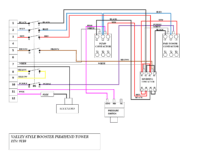 library irrigation components international rh irricomp com House Electrical Schematics Simple Electrical Schematic