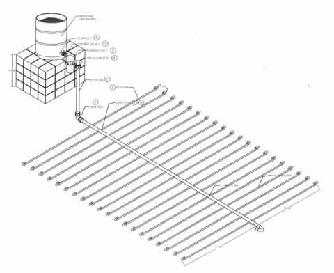 Irriline » Small Drip Irrigation System (Dripkit)