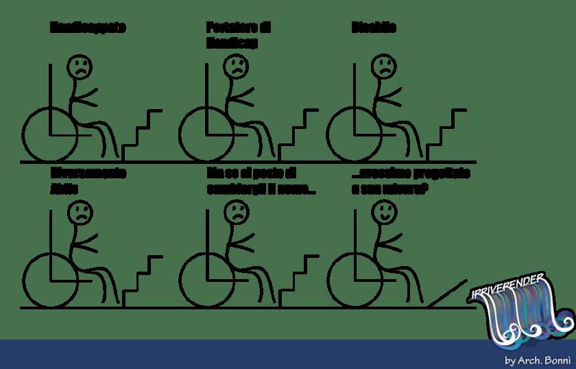 barriere-architettoniche-irriverender