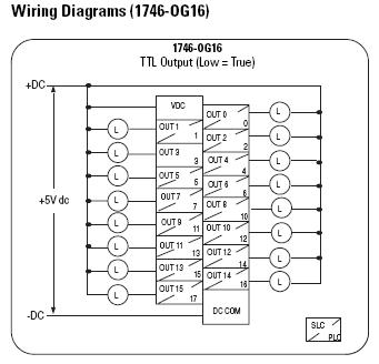 Index of /~bauman/Dome drive upgrade/CFHT PLC wiring