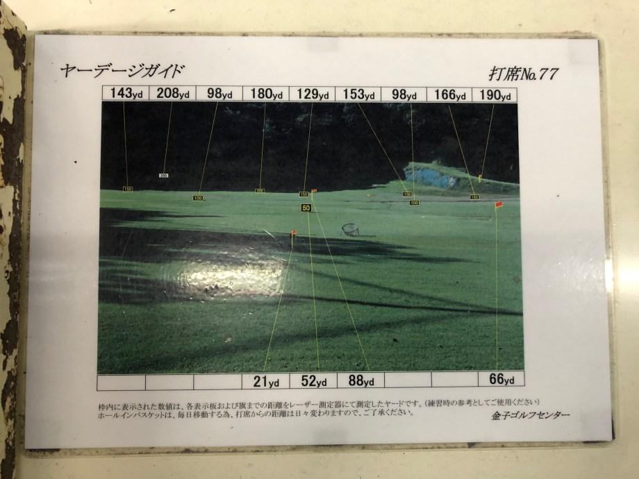 入間市金子ゴルフのヤード表示