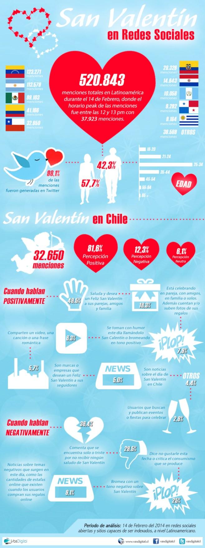 San-Valentin-y-redes-sociales.jpg