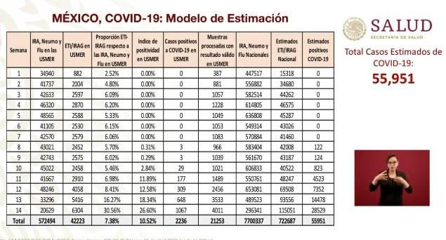 casos-estimados-covid-19-vigilancia-centinela.jpg
