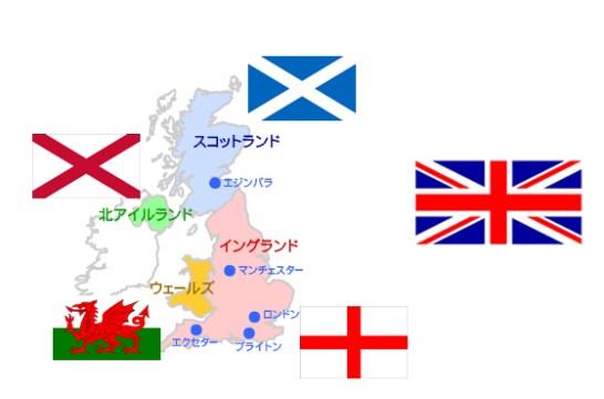 イギリス4王国国旗
