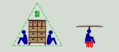 地震避難・三角形の救命スポット