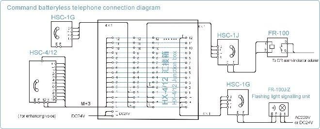 Batteryless Telephone Marine Telephone,Multi-way Headset