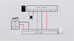 2011 Bmw 328i Fuse Box Location Bmw Auto Wiring Diagram