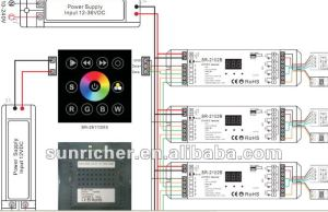 Dmx512 Full Touch Wall Rgb Led Controller  Buy Dmx 512 Rgb Led Controller,Rgb Led Controller
